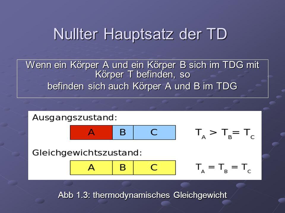 Nullter Hauptsatz der TD