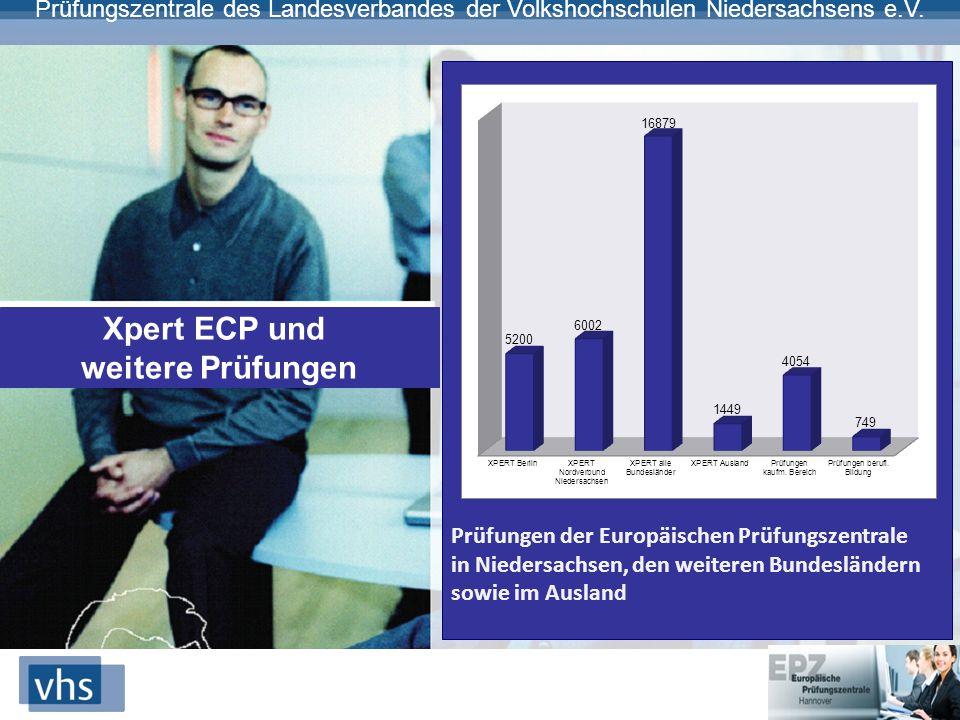 Xpert ECP und weitere Prüfungen