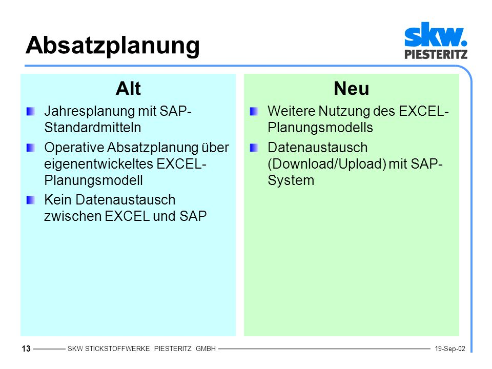 Absatzplanung Alt Neu Jahresplanung mit SAP-Standardmitteln