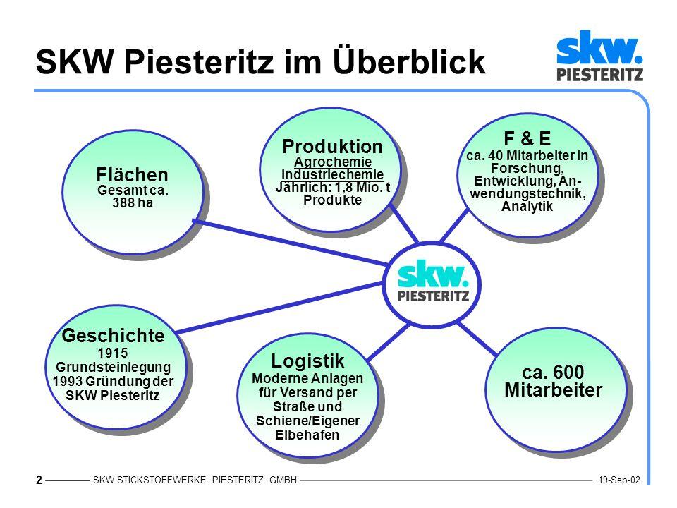 SKW Piesteritz im Überblick