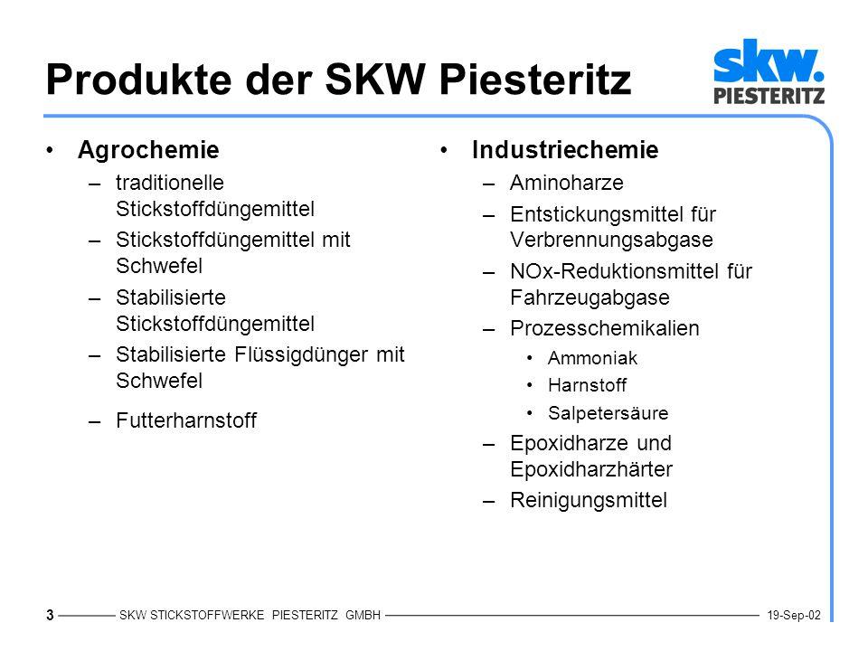 Produkte der SKW Piesteritz