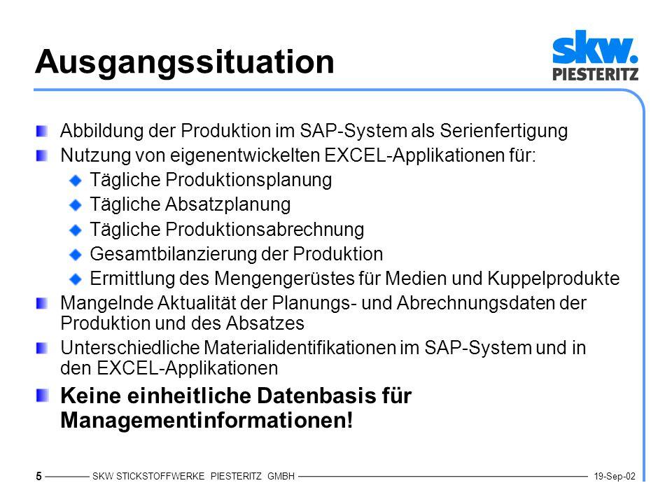 Ausgangssituation Abbildung der Produktion im SAP-System als Serienfertigung. Nutzung von eigenentwickelten EXCEL-Applikationen für: