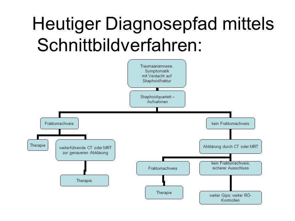 Heutiger Diagnosepfad mittels