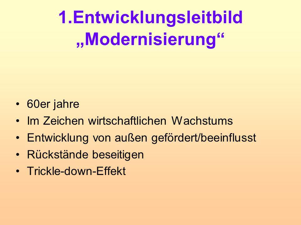 """1.Entwicklungsleitbild """"Modernisierung"""