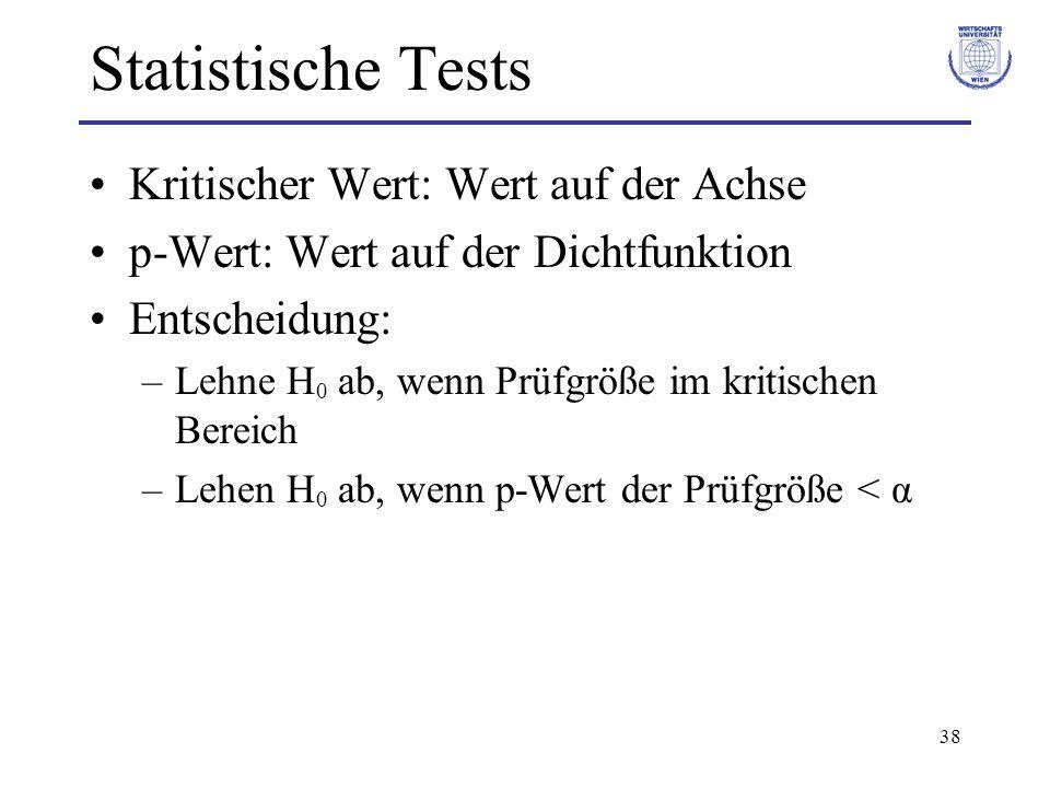 Statistische Tests Kritischer Wert: Wert auf der Achse