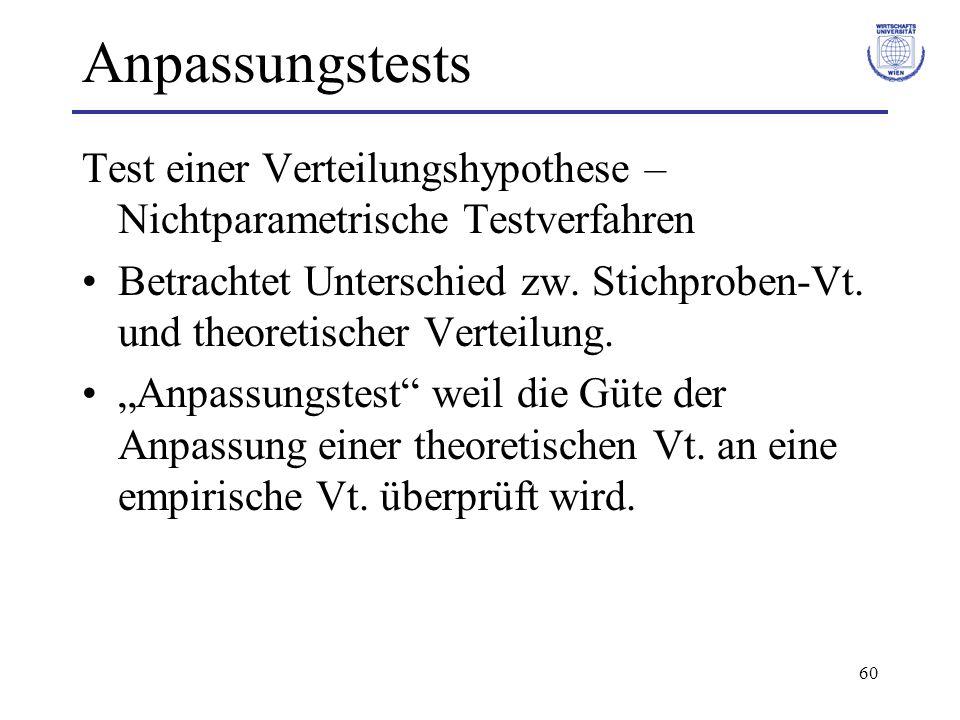 Anpassungstests Test einer Verteilungshypothese – Nichtparametrische Testverfahren.