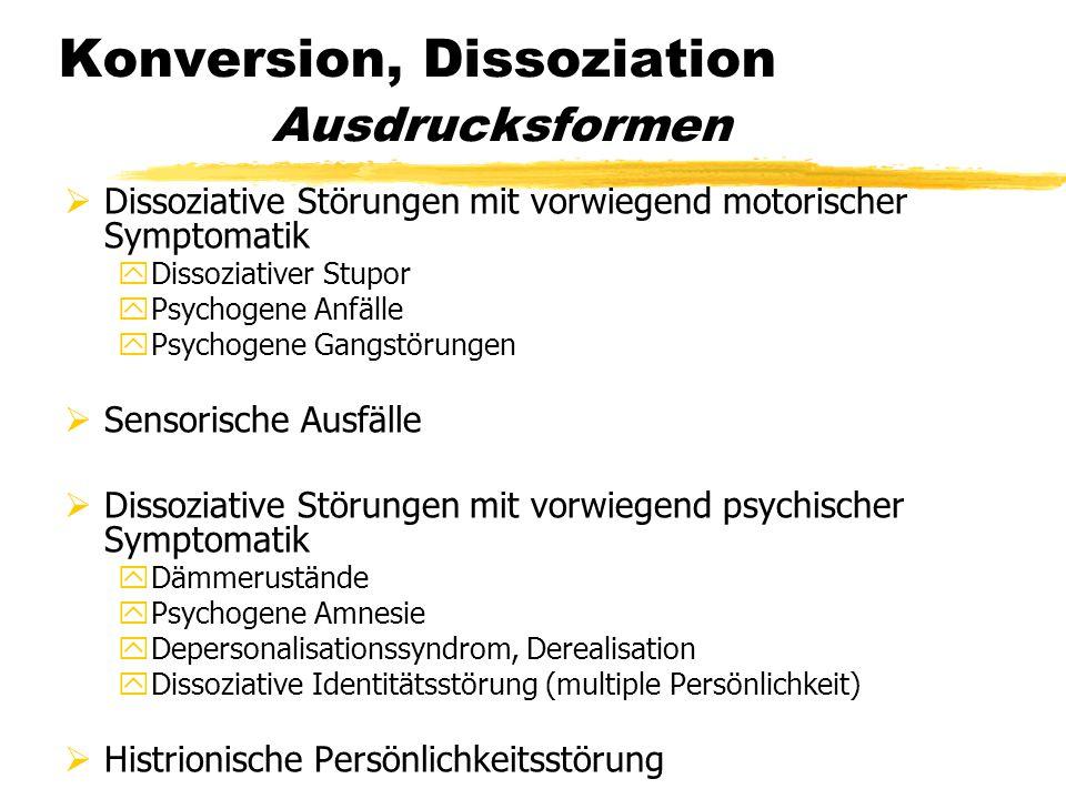 Konversion, Dissoziation Ausdrucksformen
