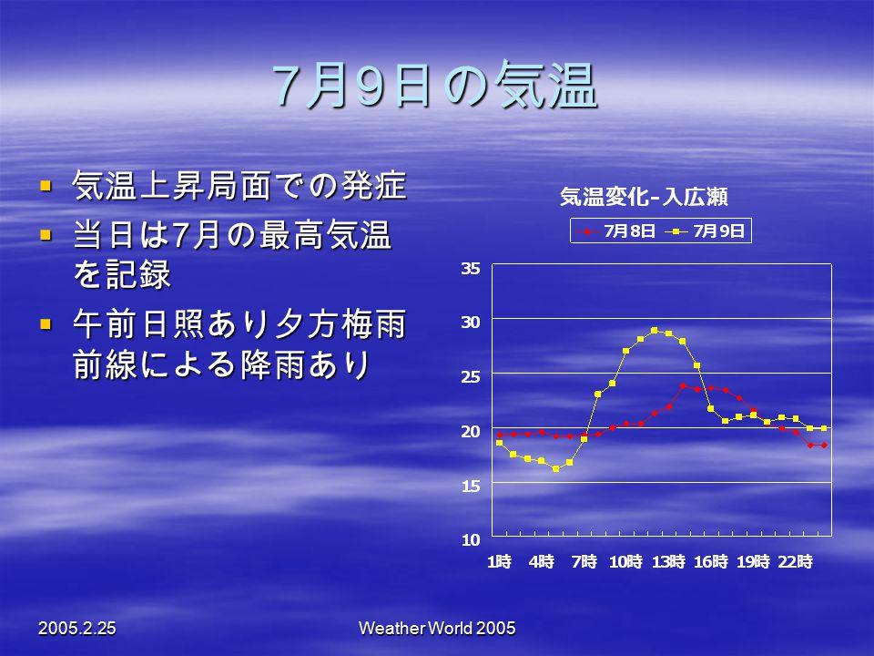 7月9日の気温 気温上昇局面での発症 当日は7月の最高気温を記録 午前日照あり夕方梅雨前線による降雨あり 2005.2.25