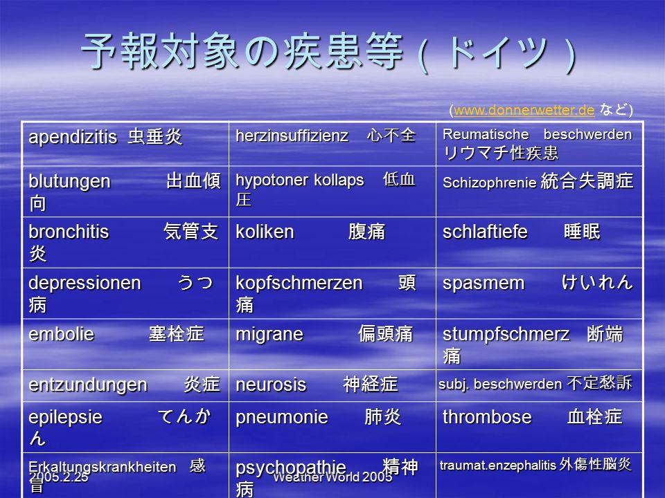 予報対象の疾患等(ドイツ) apendizitis 虫垂炎 blutungen 出血傾向 bronchitis 気管支炎