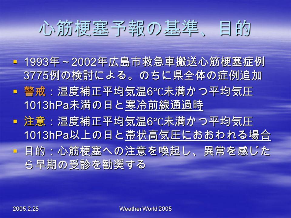 心筋梗塞予報の基準、目的 1993年~2002年広島市救急車搬送心筋梗塞症例3775例の検討による。のちに県全体の症例追加