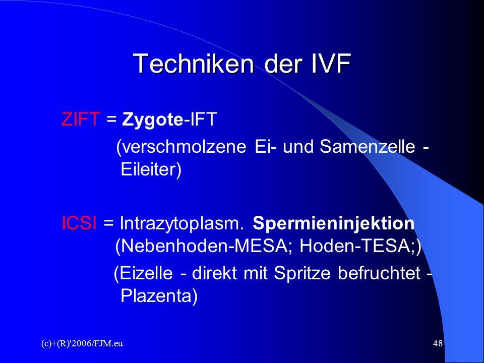 Techniken der IVF ZIFT = Zygote-IFT