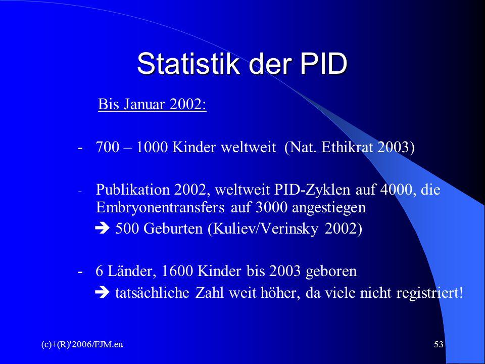 Statistik der PID Bis Januar 2002: