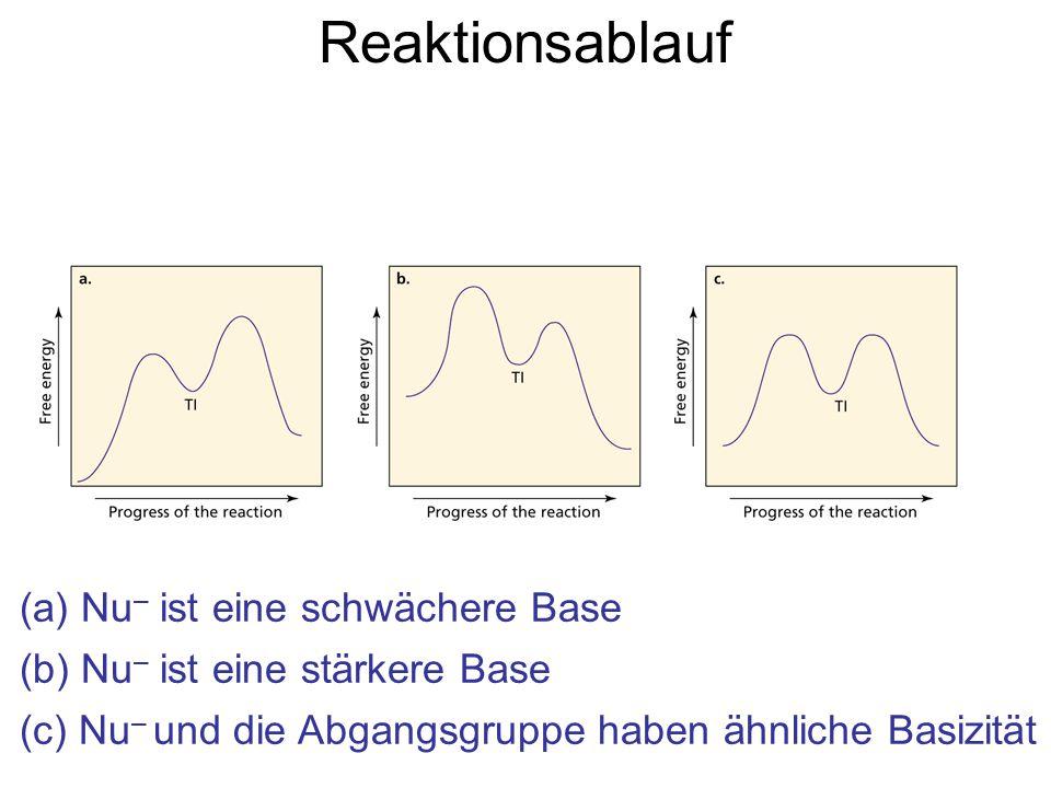 Reaktionsablauf (a) Nu– ist eine schwächere Base
