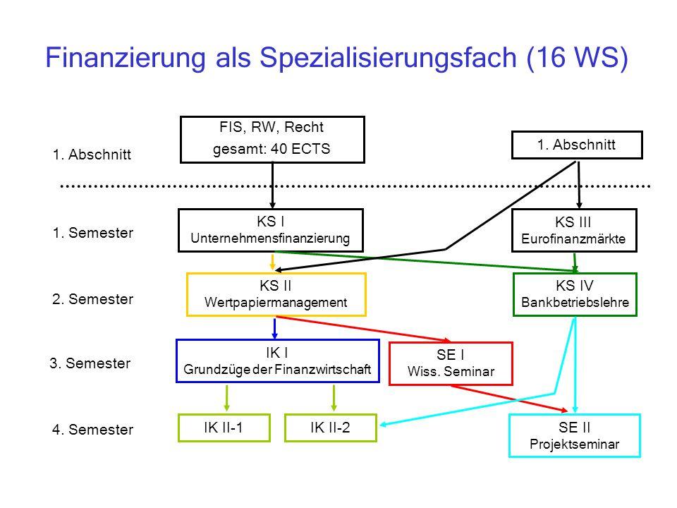 Finanzierung als Spezialisierungsfach (16 WS)