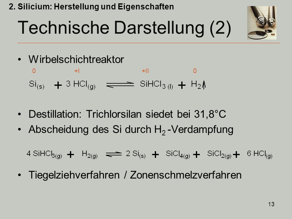Technische Darstellung (2)