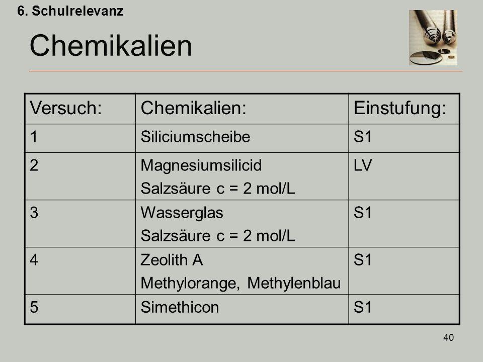 Chemikalien Versuch: Chemikalien: Einstufung: 1 Siliciumscheibe S1 2