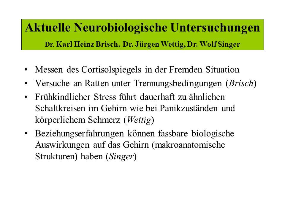 Aktuelle Neurobiologische Untersuchungen Dr. Karl Heinz Brisch, Dr