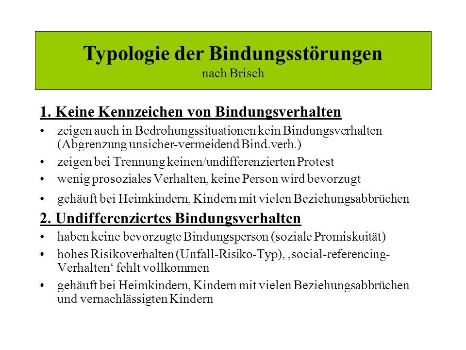 Typologie der Bindungsstörungen nach Brisch