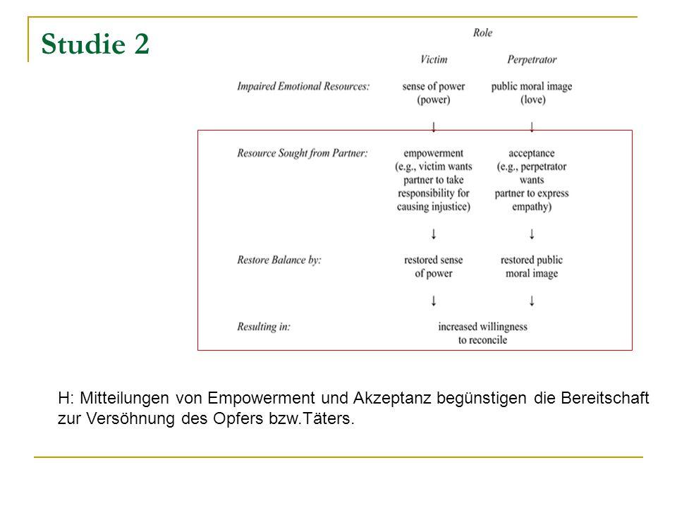 Studie 2 H: Mitteilungen von Empowerment und Akzeptanz begünstigen die Bereitschaft.