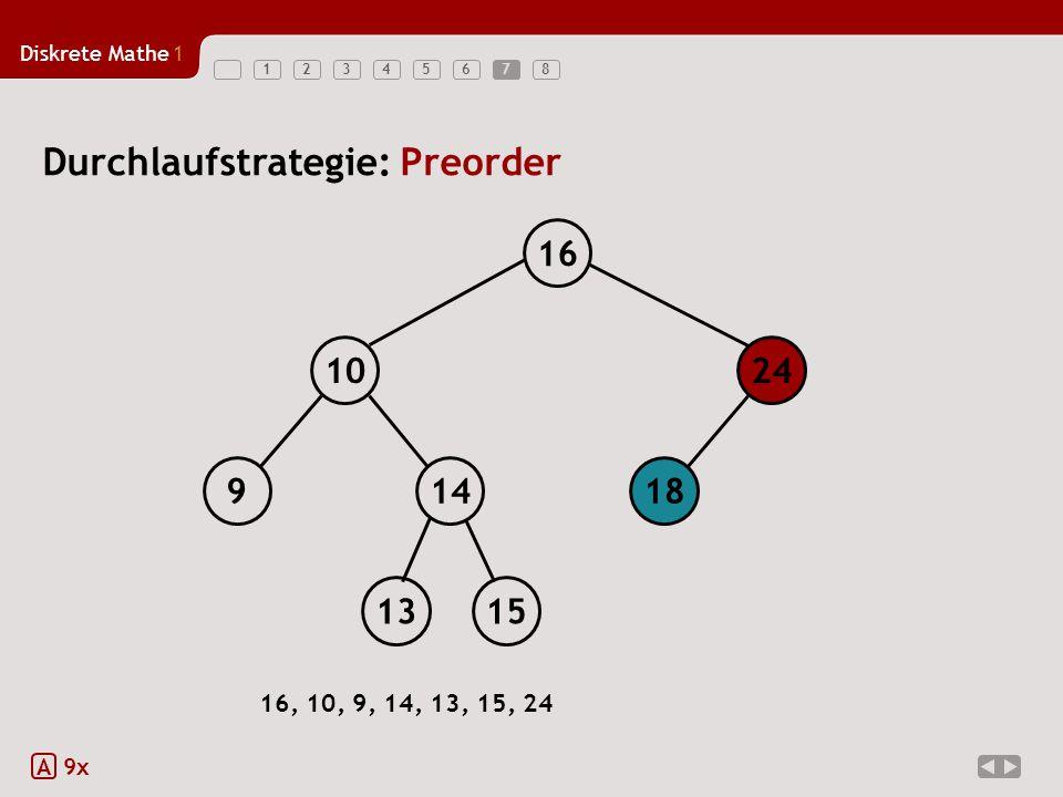 Durchlaufstrategie: Preorder