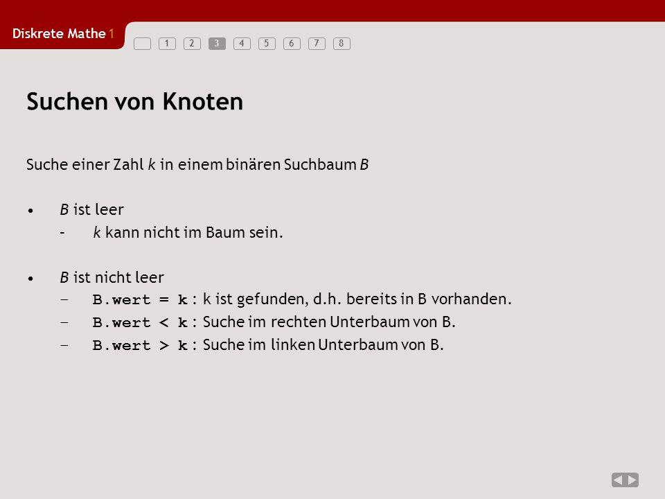 Suchen von Knoten Suche einer Zahl k in einem binären Suchbaum B