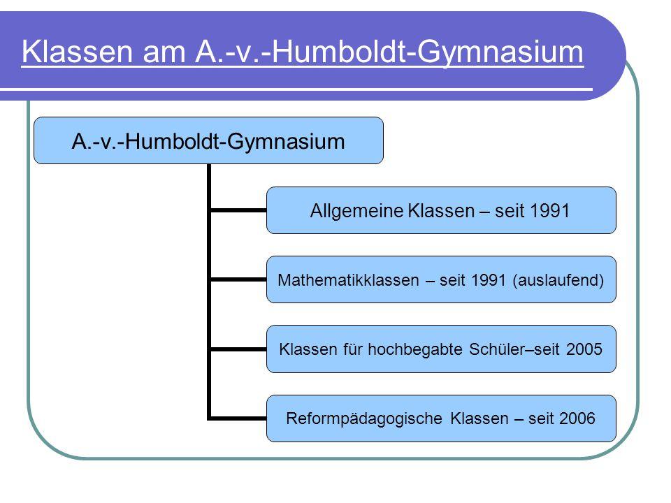 Klassen am A.-v.-Humboldt-Gymnasium