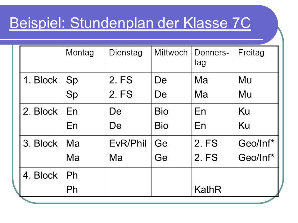 Beispiel: Stundenplan der Klasse 7C