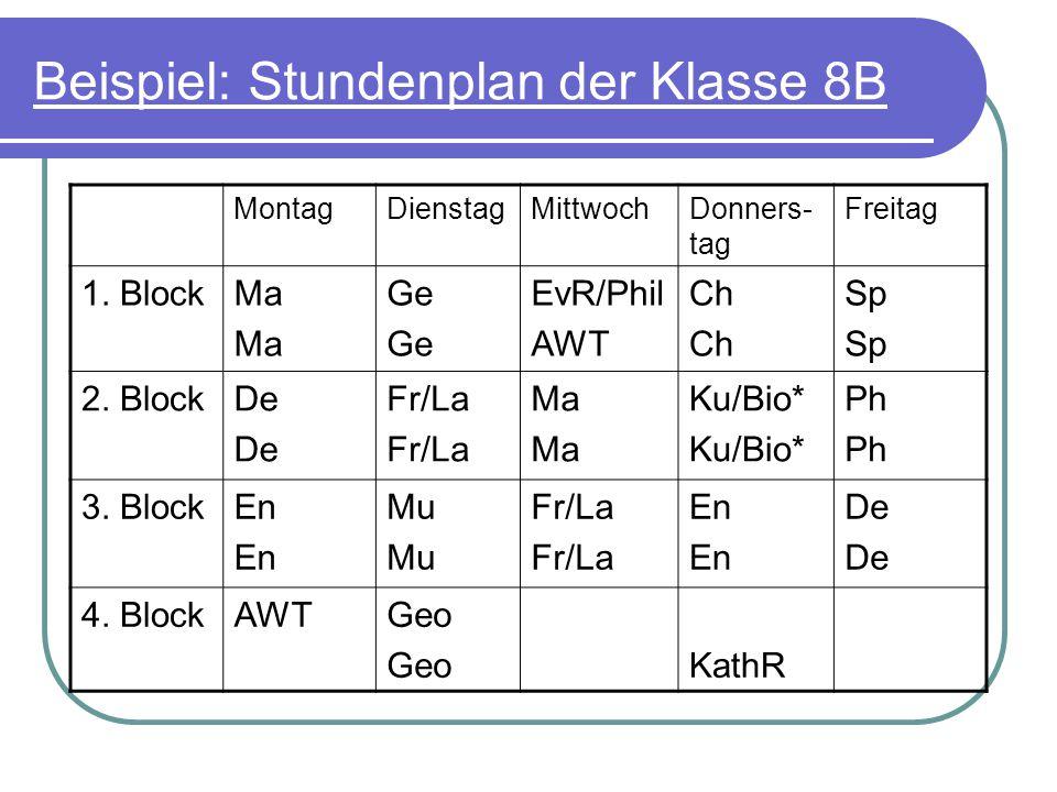 Beispiel: Stundenplan der Klasse 8B