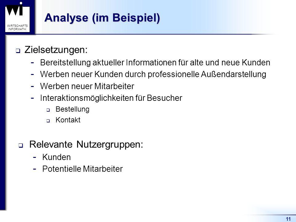 Analyse (im Beispiel) Zielsetzungen: Relevante Nutzergruppen: