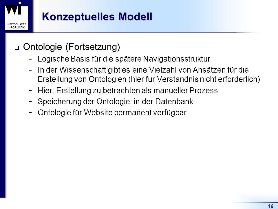 Konzeptuelles Modell Ontologie (Fortsetzung)