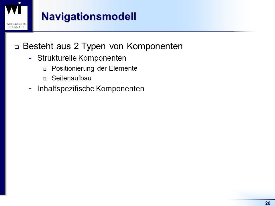 Navigationsmodell Besteht aus 2 Typen von Komponenten