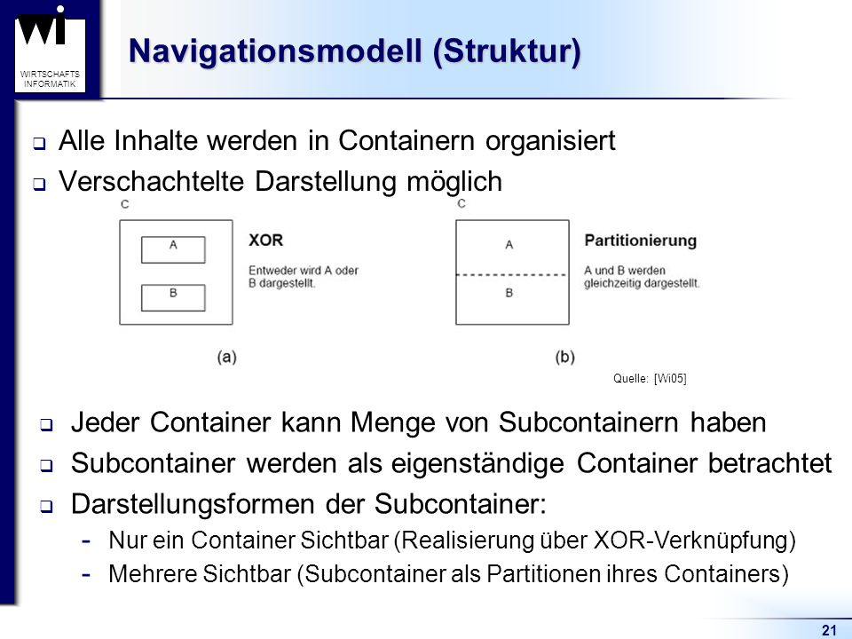 Navigationsmodell (Struktur)