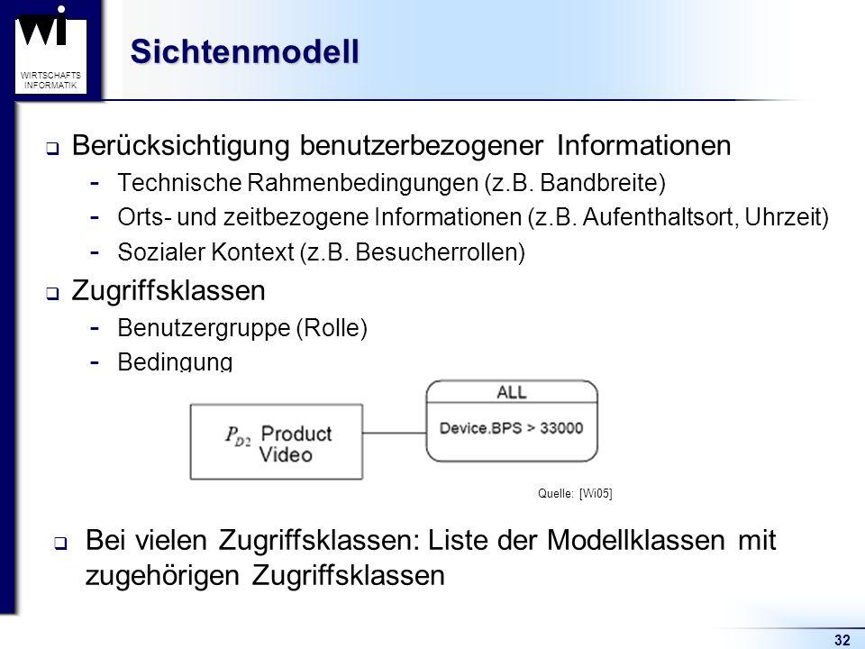Sichtenmodell Berücksichtigung benutzerbezogener Informationen
