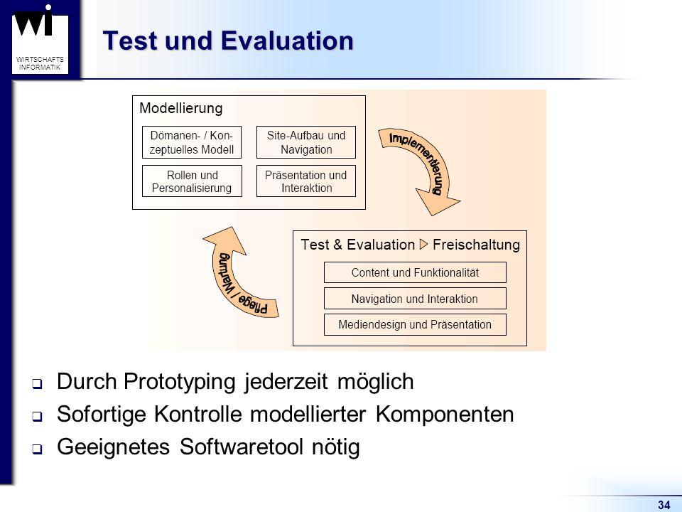 Test und Evaluation Durch Prototyping jederzeit möglich