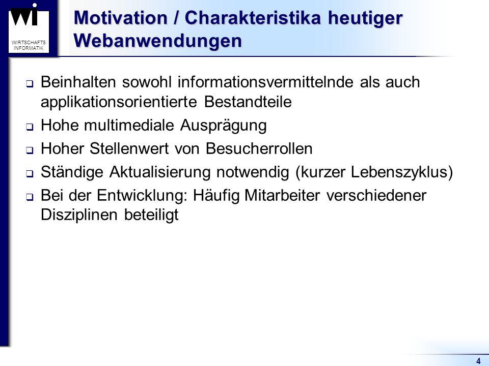 Motivation / Charakteristika heutiger Webanwendungen