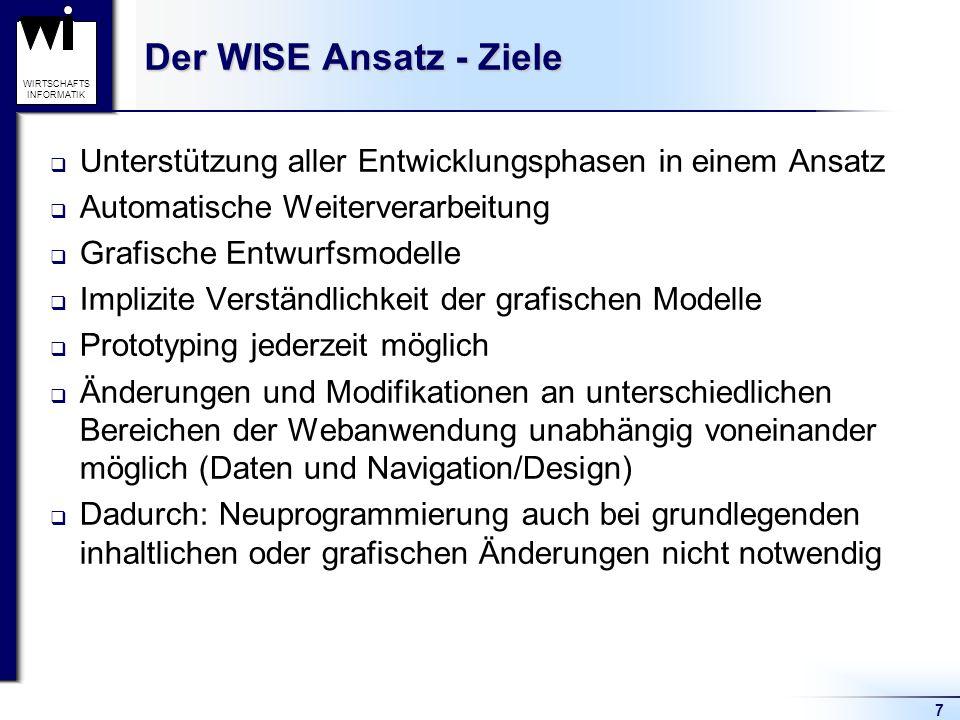 Der WISE Ansatz - Ziele Unterstützung aller Entwicklungsphasen in einem Ansatz. Automatische Weiterverarbeitung.