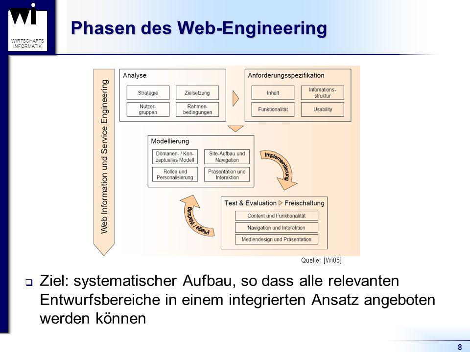 Phasen des Web-Engineering