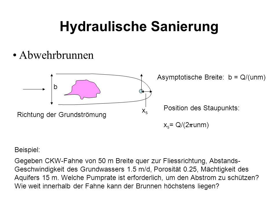 Hydraulische Sanierung