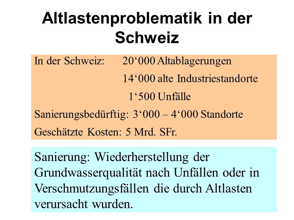 Altlastenproblematik in der Schweiz