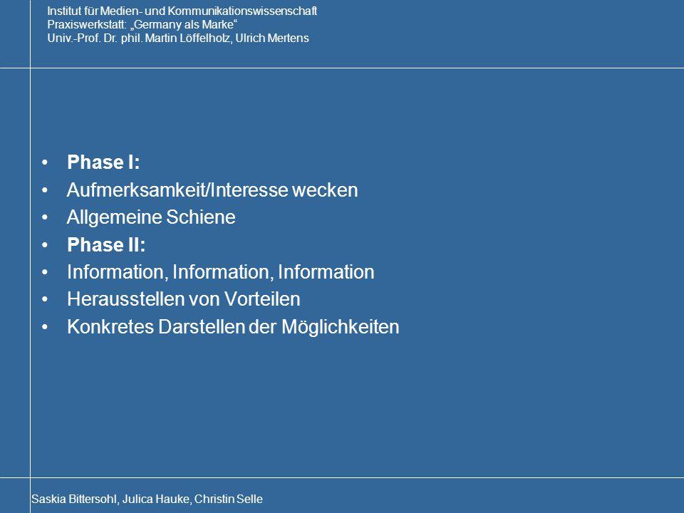 Aufmerksamkeit/Interesse wecken Allgemeine Schiene Phase II: