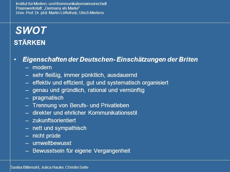 SWOT STÄRKEN Eigenschaften der Deutschen- Einschätzungen der Briten