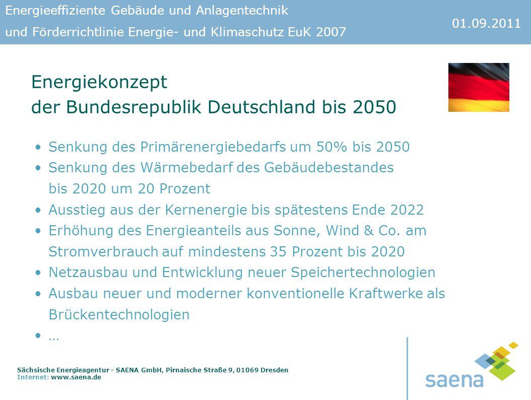 Energiekonzept der Bundesrepublik Deutschland bis 2050