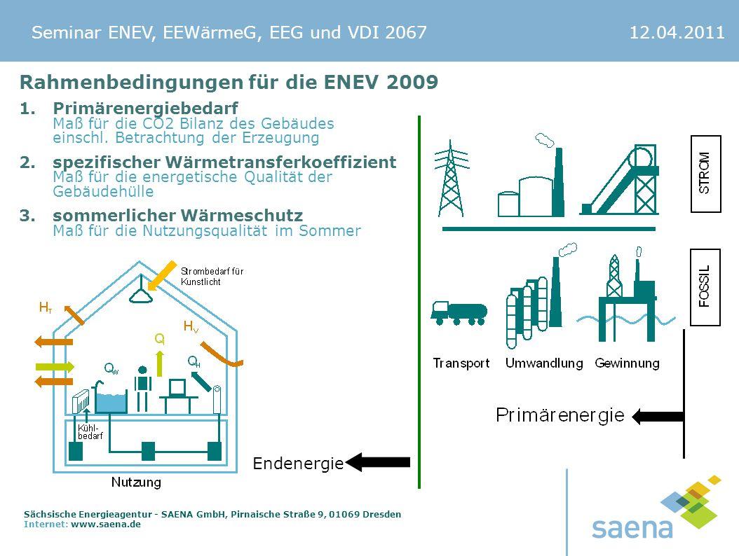 Rahmenbedingungen für die ENEV 2009