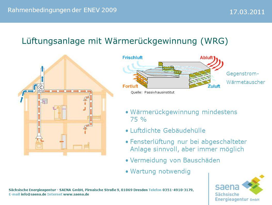 Lüftungsanlage mit Wärmerückgewinnung (WRG)