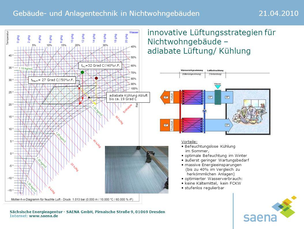 innovative Lüftungsstrategien für Nichtwohngebäude – adiabate Lüftung/ Kühlung