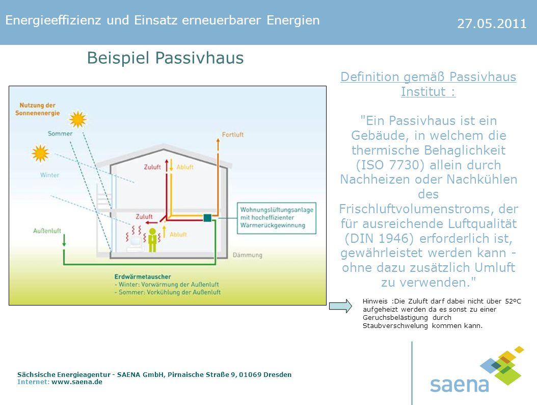 Definition gemäß Passivhaus Institut :