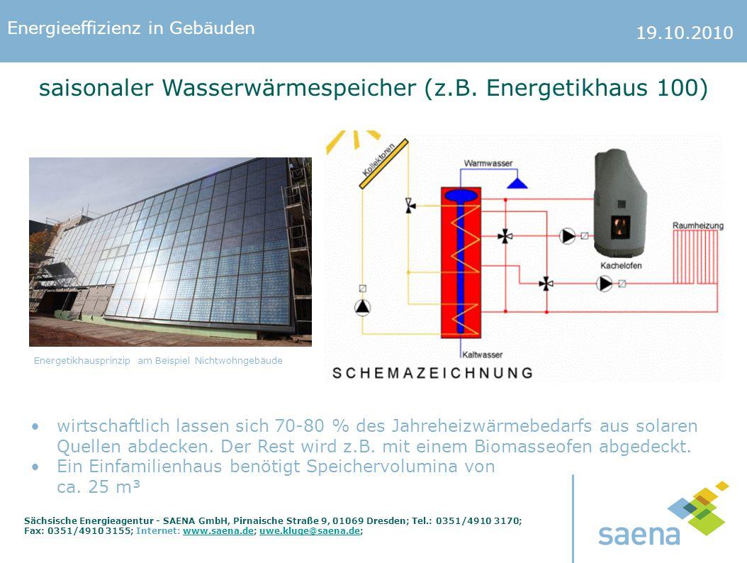 saisonaler Wasserwärmespeicher (z.B. Energetikhaus 100)