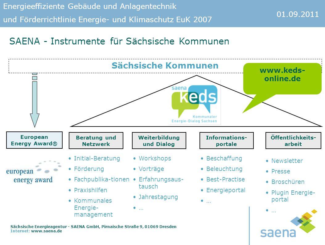SAENA - Instrumente für Sächsische Kommunen