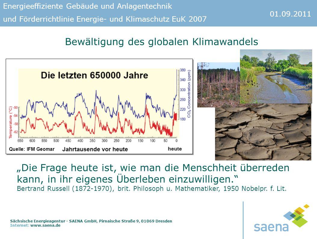 Bewältigung des globalen Klimawandels