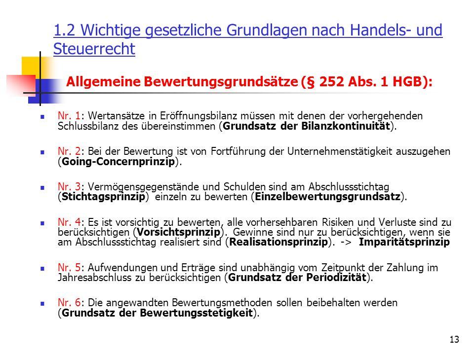 Allgemeine Bewertungsgrundsätze (§ 252 Abs. 1 HGB):